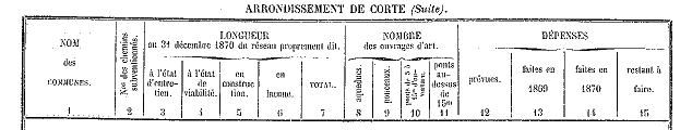 1871 cg 1
