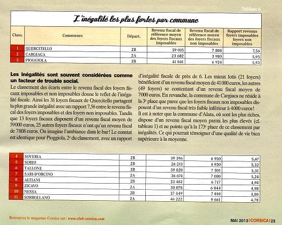 corsica-2.jpg